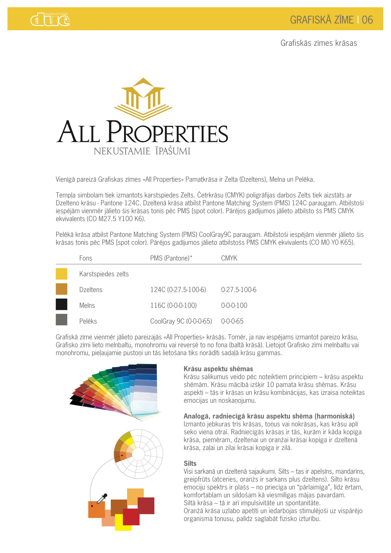 ALL_Properties_Stils 7