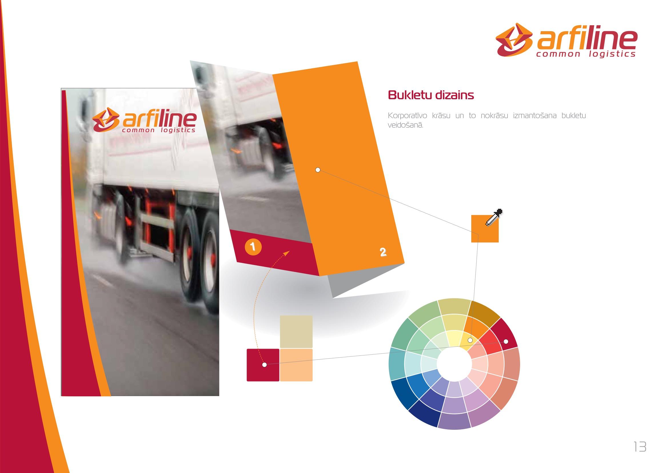 ARFILine_tils 13