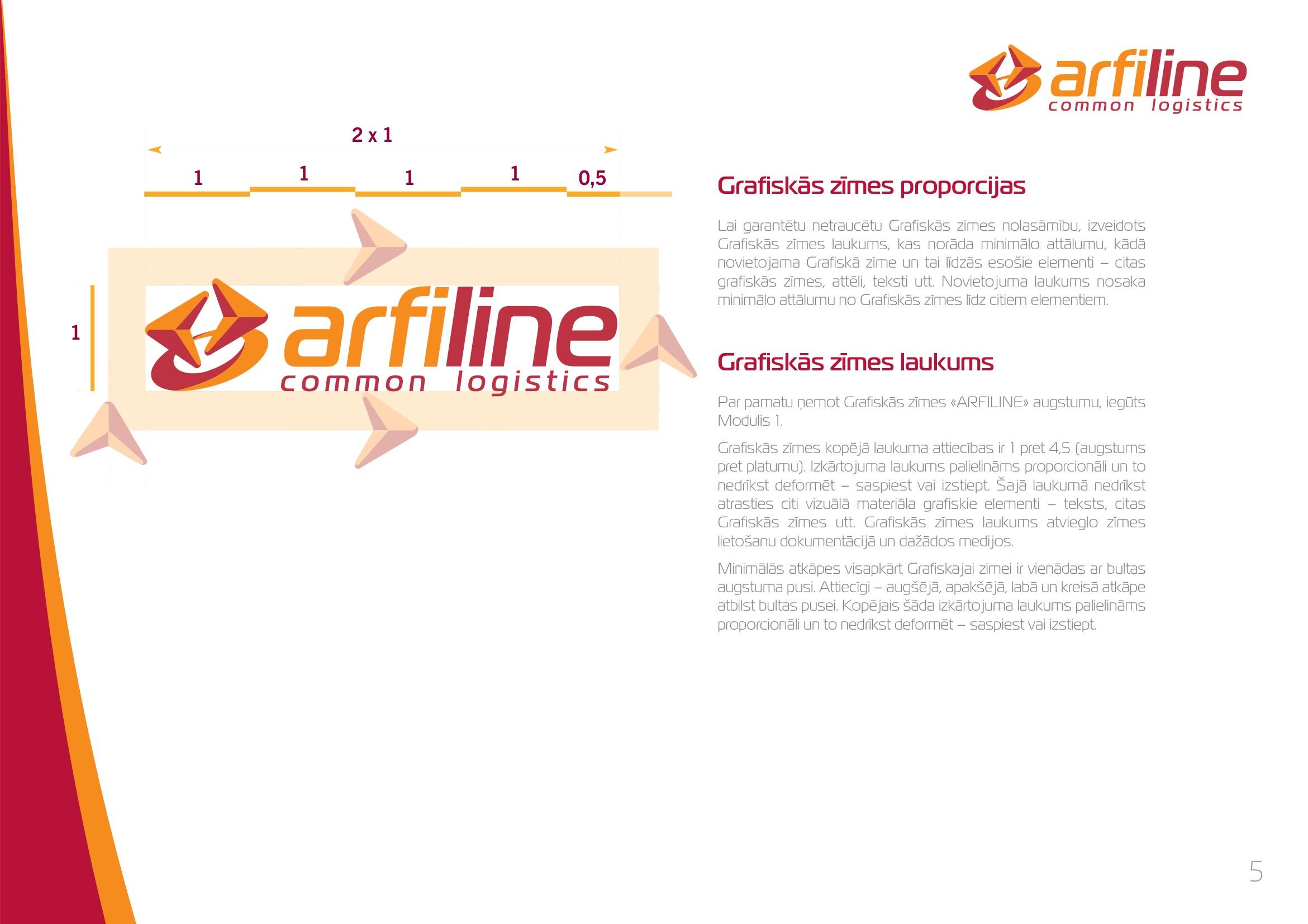ARFILine_tils 5