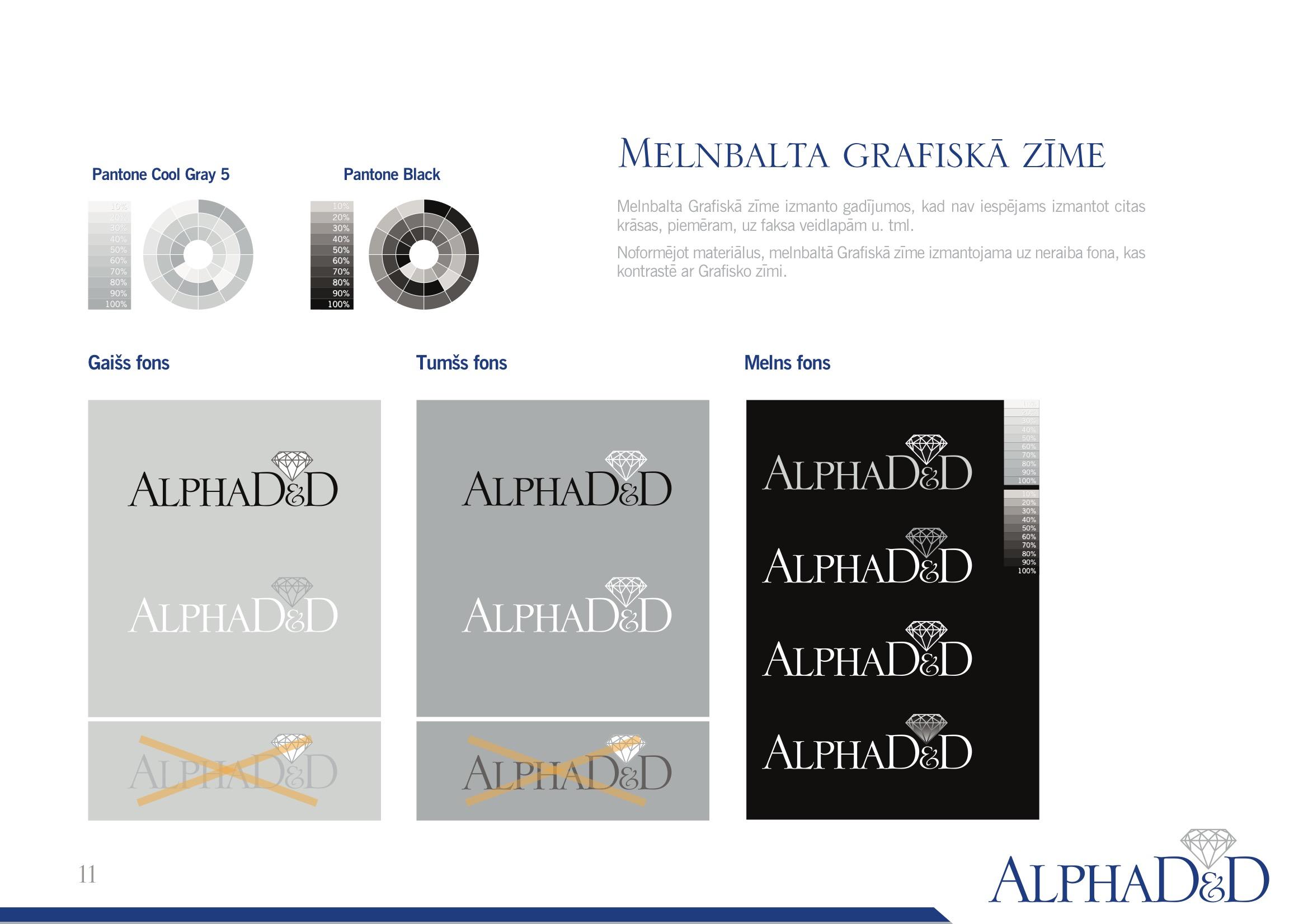 AlphaDD_Stils 11