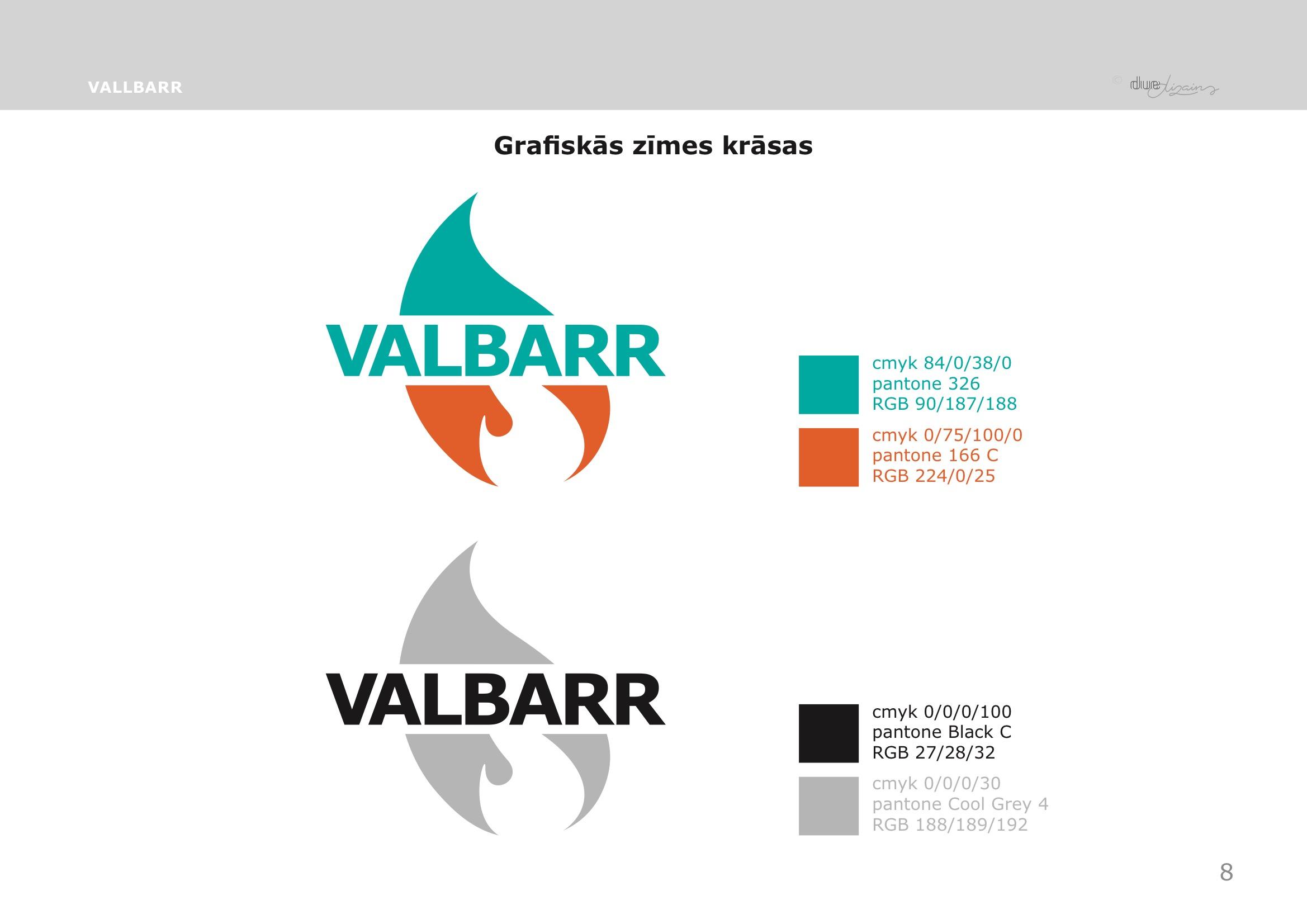 VALBARR-identitaate 8