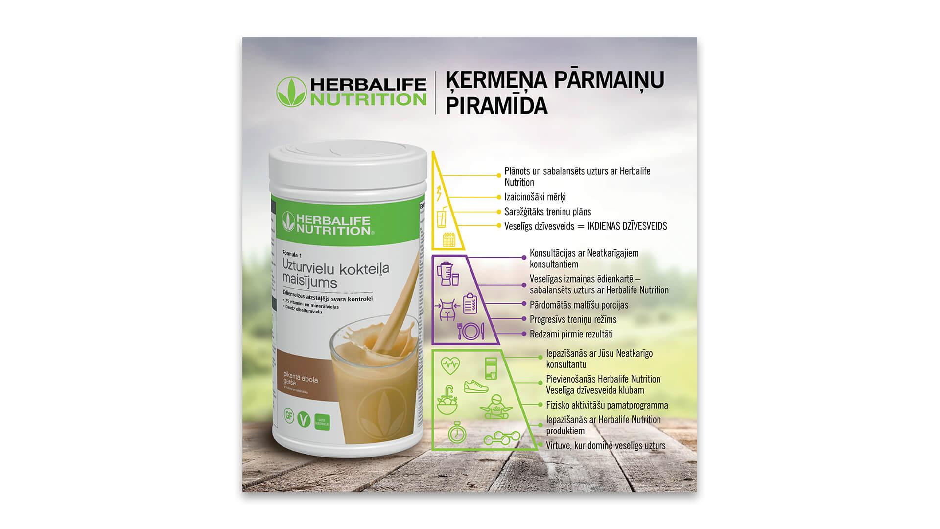 Herbalife-nutrition_kermena-parmainu-piramida_1920x1080