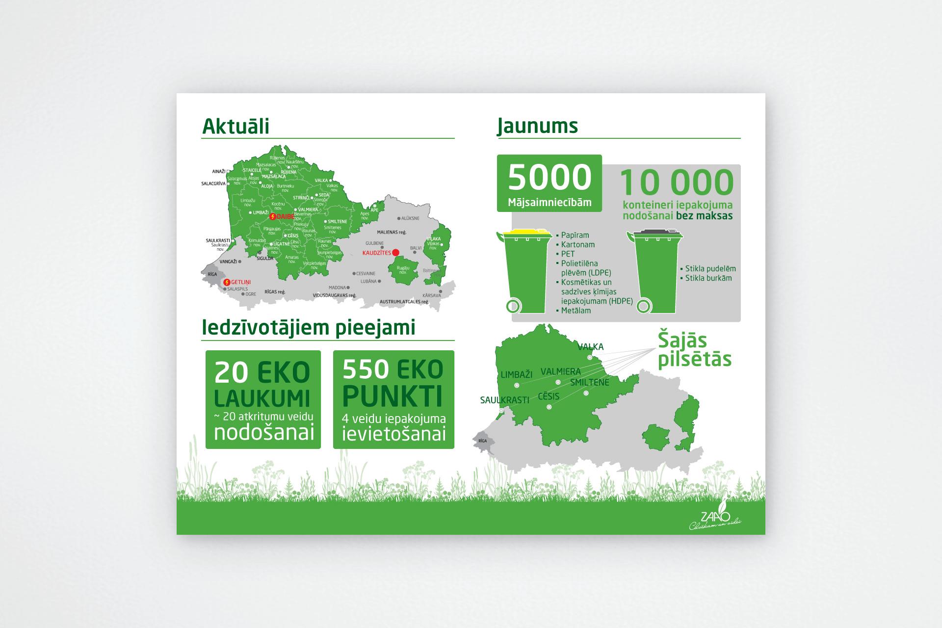 ZAAO_infografikas_1920x1280